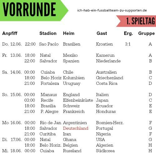 WM 2014. 1. Spieltag der Vorrunde.