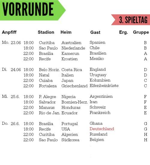 WM 2014 - Vorrunde - 3. Spieltag