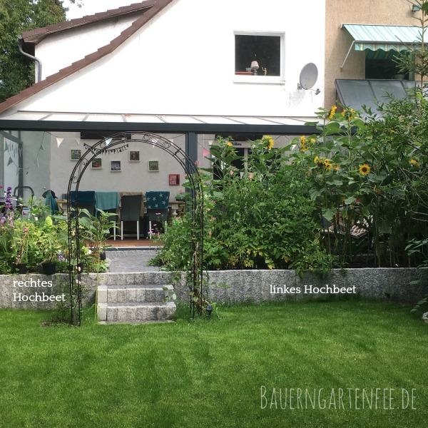 Blick vom Rasen zur Terrasse. Foto: Petra A. Bauer 2018.